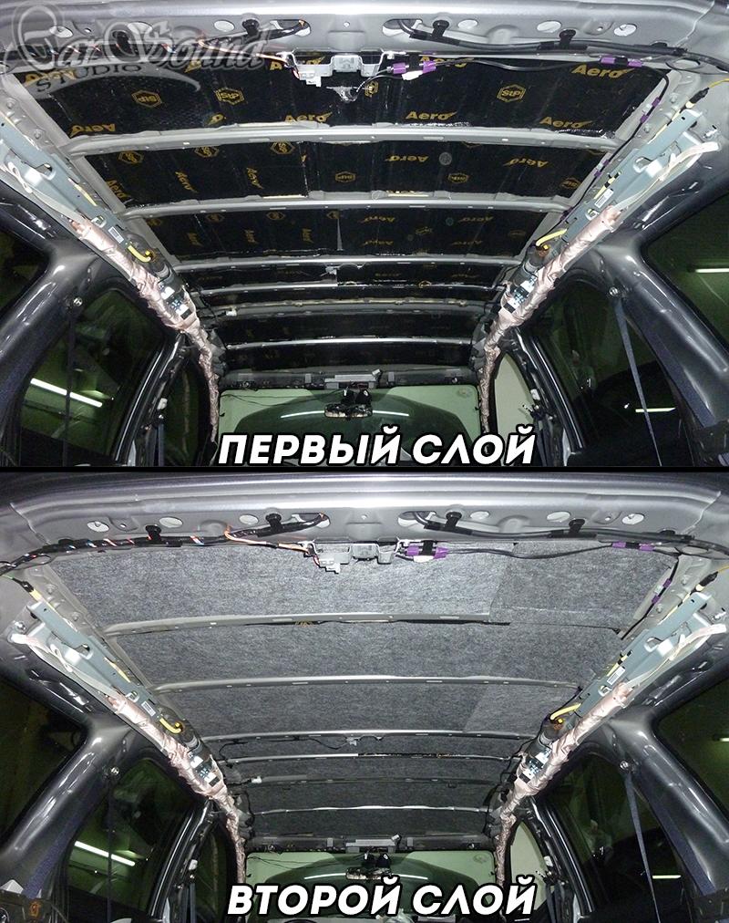 Шумоизоляция потолка в Харькове